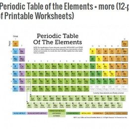 Free download free homeschool deals free periodic table of the elements free printable set for homeschool urtaz Images