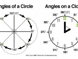 Free Angles Chart & Flashcard Set (12-pg free download)