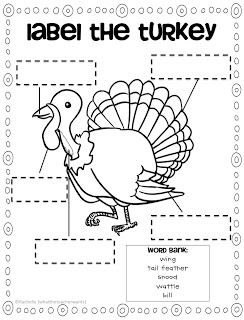 Free Label the Turkey Printables