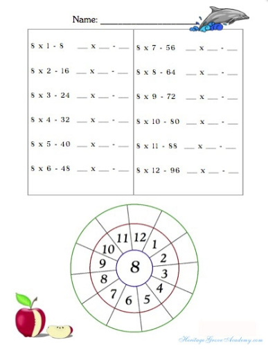 Free Math Worksheets: Multiplication Copywork