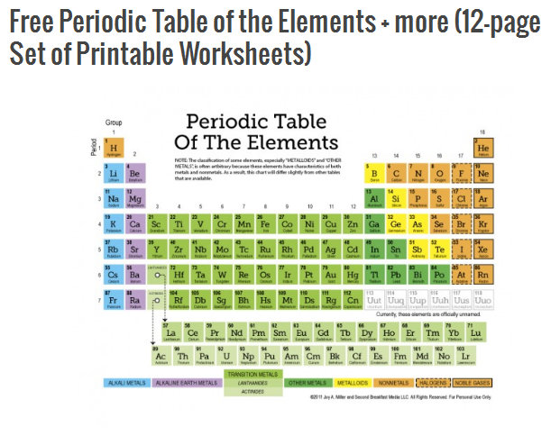 FREE Periodic Table of the Elements & Free Printable Set for Homeschool