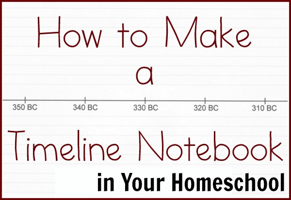 How to Make a Timeline Notebook in Your Homeschool | Free ...