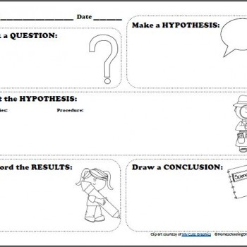 Free Scientific Method Printable Worksheet | Free Homeschool Deals ©