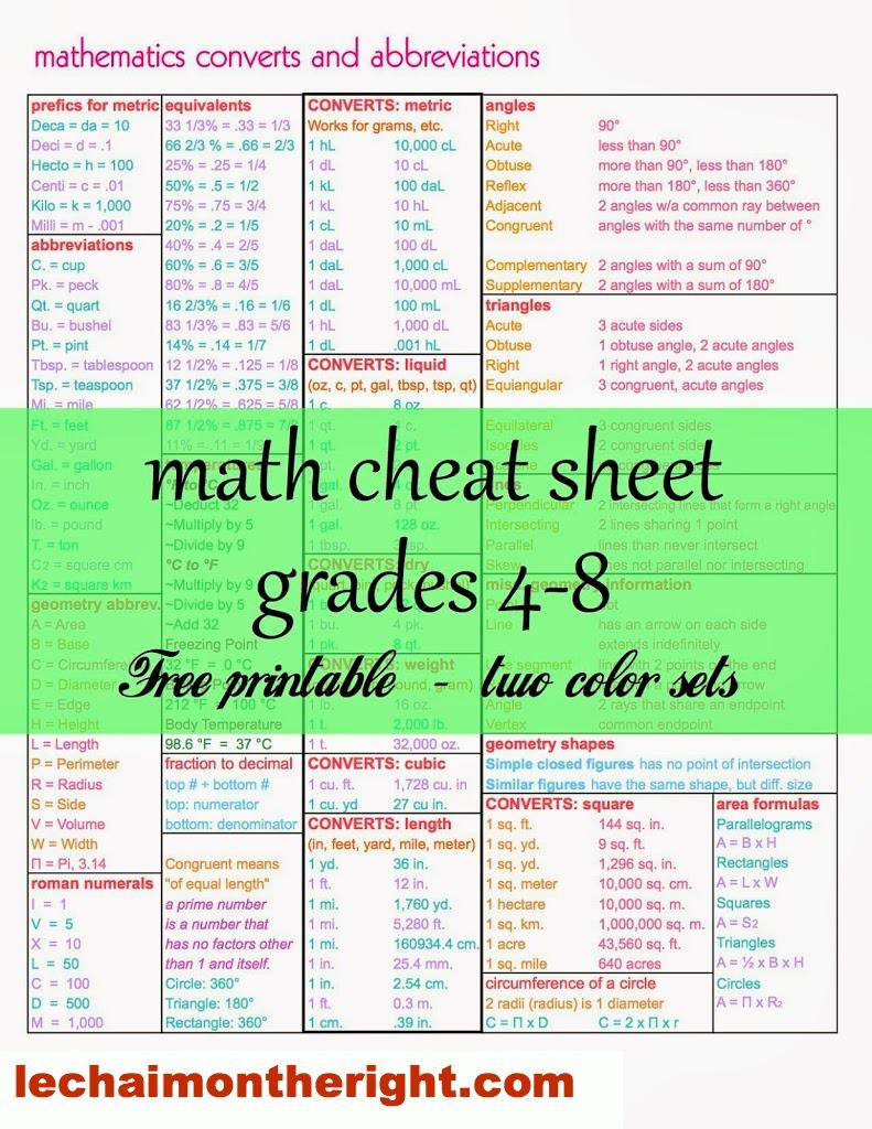 FREE Math Cheat Sheet for Grades 4-8 | Free Homeschool Deals ©