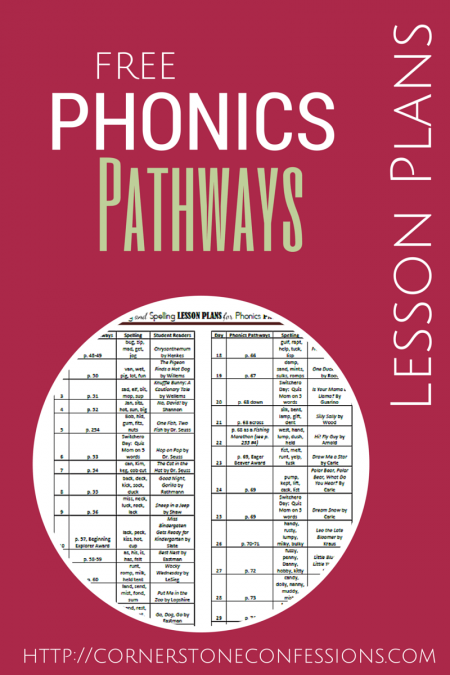 5 Easy Steps To Putting Together Your Own Homeschool Phonics Program Tina S Dynamic Plus