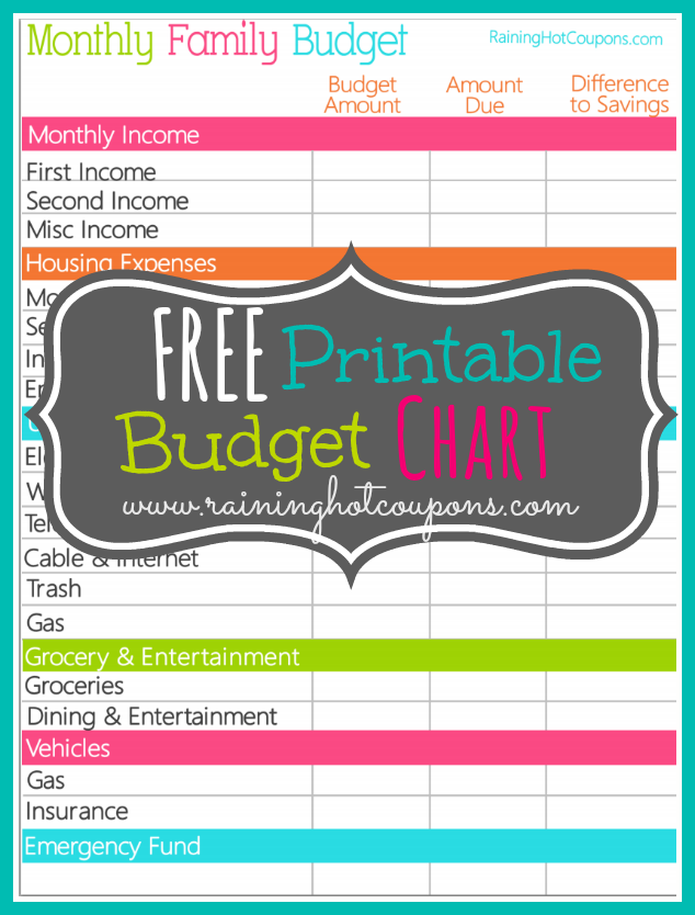 FREE Printable Monthly Budget Chart – Free Printable Budget Worksheet