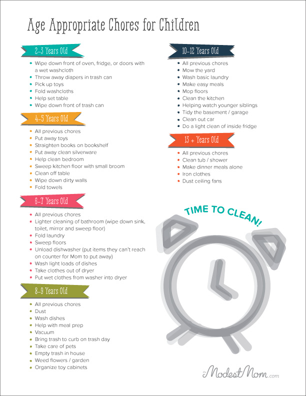 free age appropriate chore list for kids