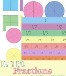 FREE Fraction Cheat Sheets for Learners