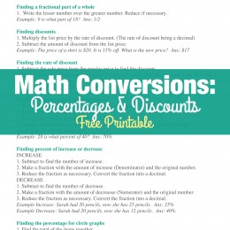 FREE MATH CONVERSIONS: PERCENT & DISCOUNTS PRINTABLE CHEAT SHEETS (Instant Download)
