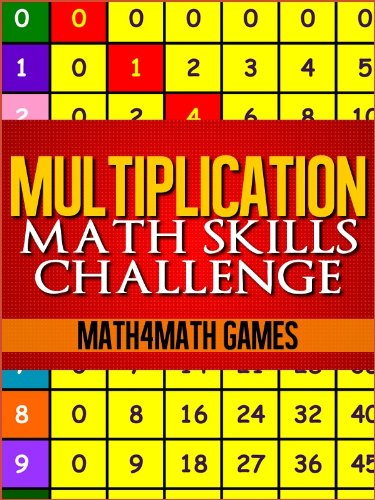 Multiplication Math Skills Challenge