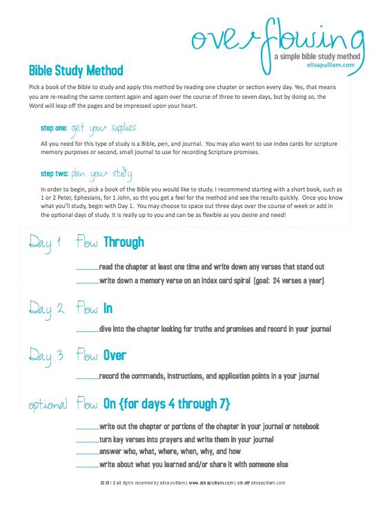 Free Bible Study Method Printable for Tweens, Teens, and Moms