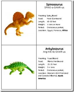 Printable Flash Cards: Dinosaurs Alphabet |Printable Dinosaur Flashcards