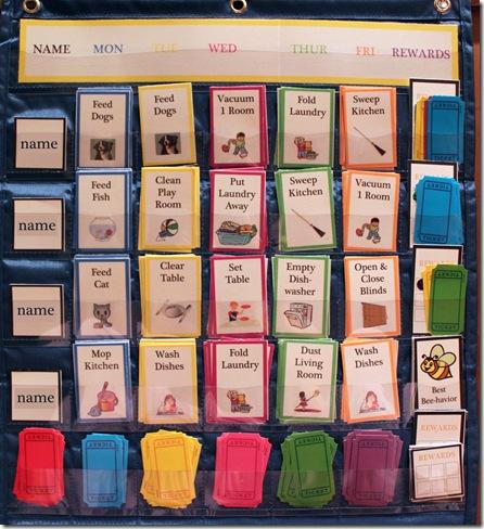 free children's chore chart