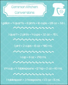 Free Common Kitchen Conversions Chart Printable