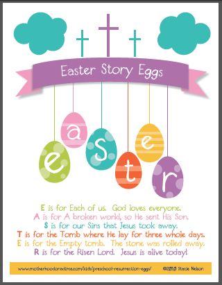 Easter-Story-Eggs