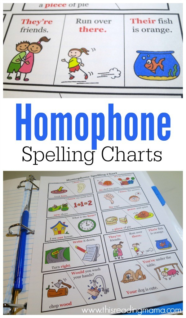 FREE Spelling Charts