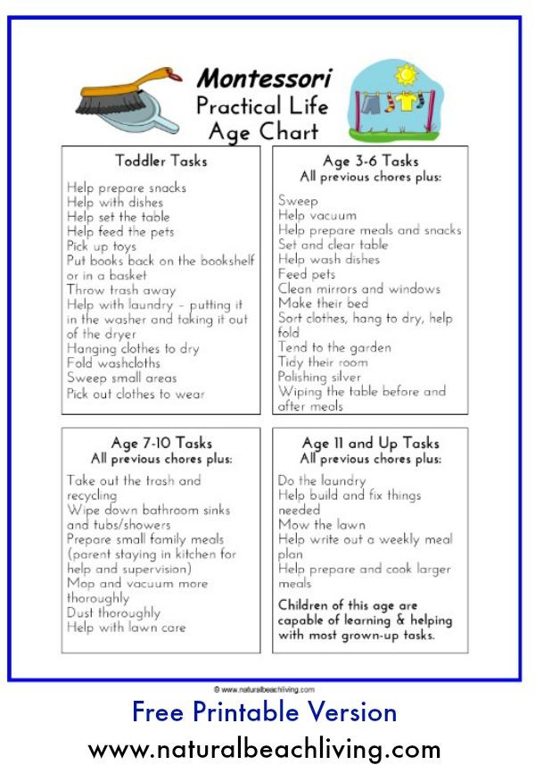 FREE Child Chore Chart