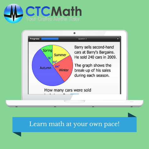 CTC Math Unlimited K-12 Lessons - Prices Starting at $127!