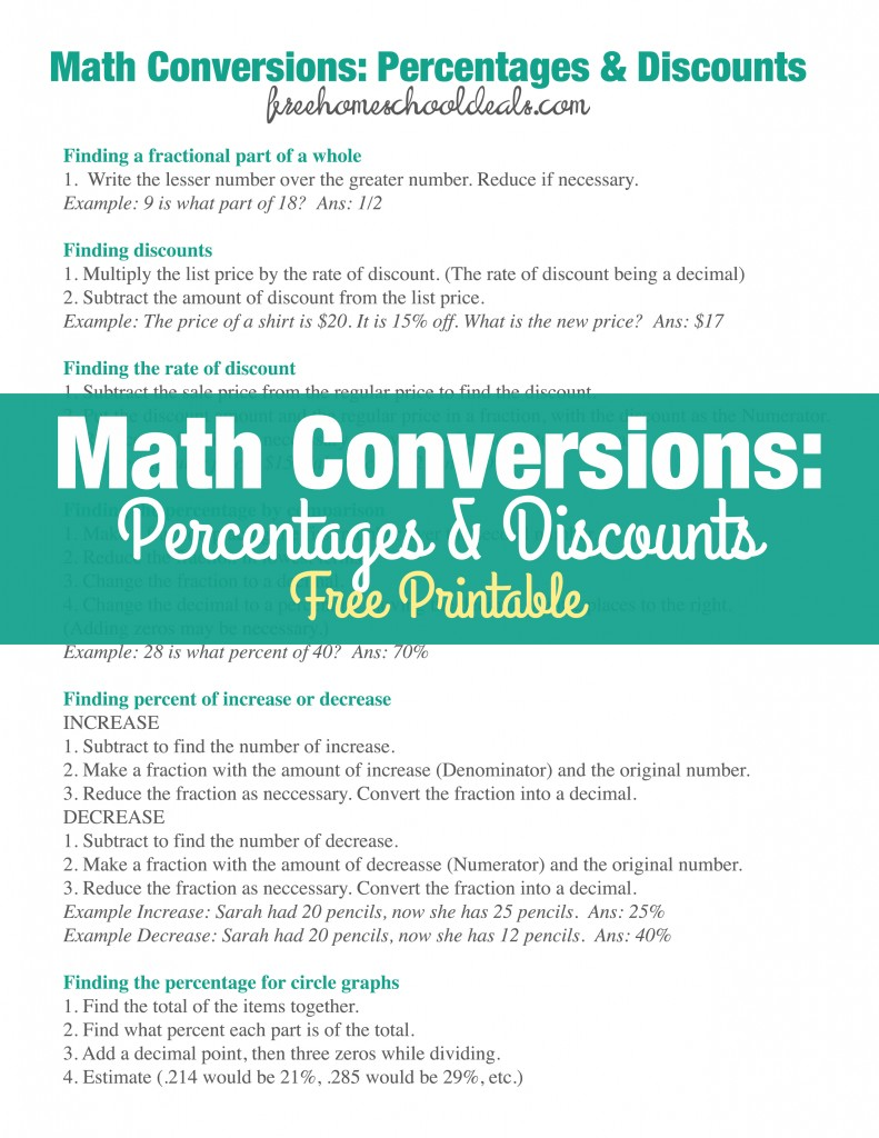 FREE MATH CONVERSIONS: PERCENT & DISCOUNTS PRINTABLE CHEAT SHEETS ...