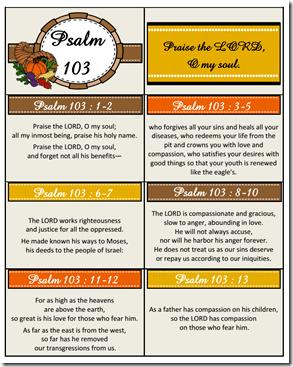 FREE Psalms 103 Printables