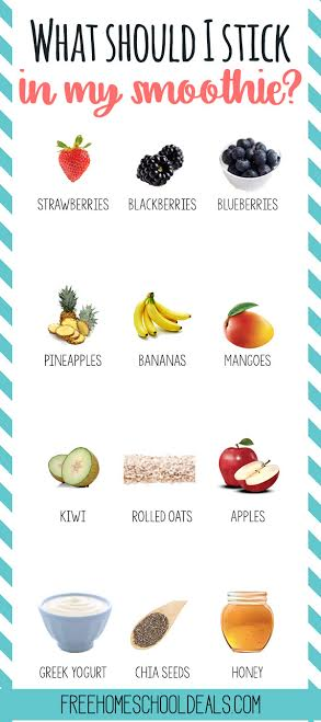 12 Ingredients for Creating a Healthy Smoothie