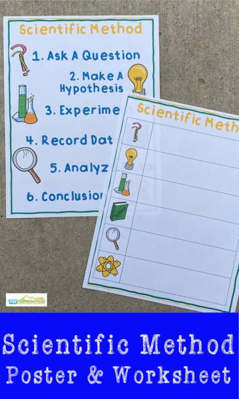 FREE Scientific Method Worksheets. #freehomeschooldeals #fhdhomeschoolers #scientificmethod #scientificmethodworksheets