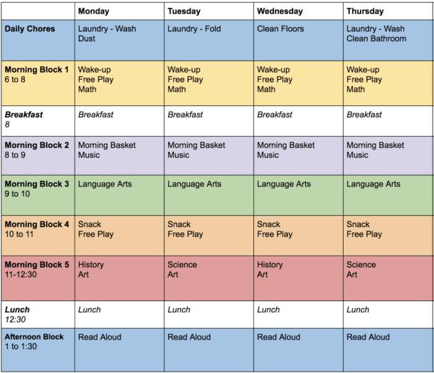 FREE Printable & Editable Homeschool Schedule. #freehomeschooldeals #fhdhomeschoolers #homeschoolschedule #printableschedule #editableschedule