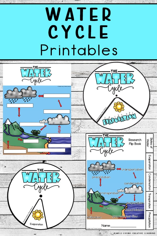 Free Cycle of Water Flipbook. #freehomeschooldeals #fhdhomeschoolers #watercyclelessons #learningaboutprecipitation #watercycleprintables